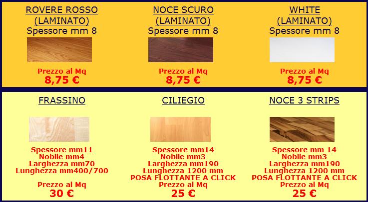 Offerte parquet laminato Milano